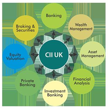 CII UK